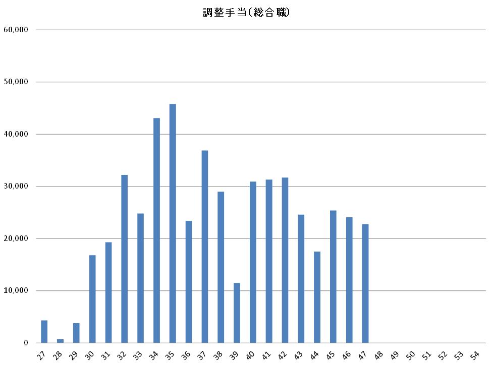 http://sbu-ffs.com/important/graph-sougou.png